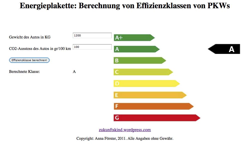 Online Rechner Fur Energieeffizienzklassen Energieplakette Fur